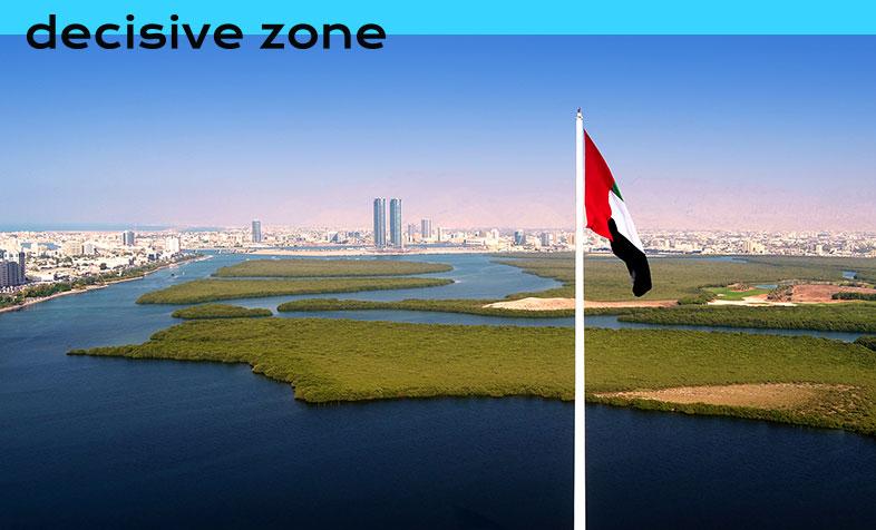 free zones in ras al khaimah